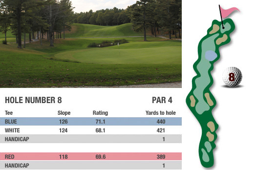 12+ Brookside golf course 2 scorecard ideas